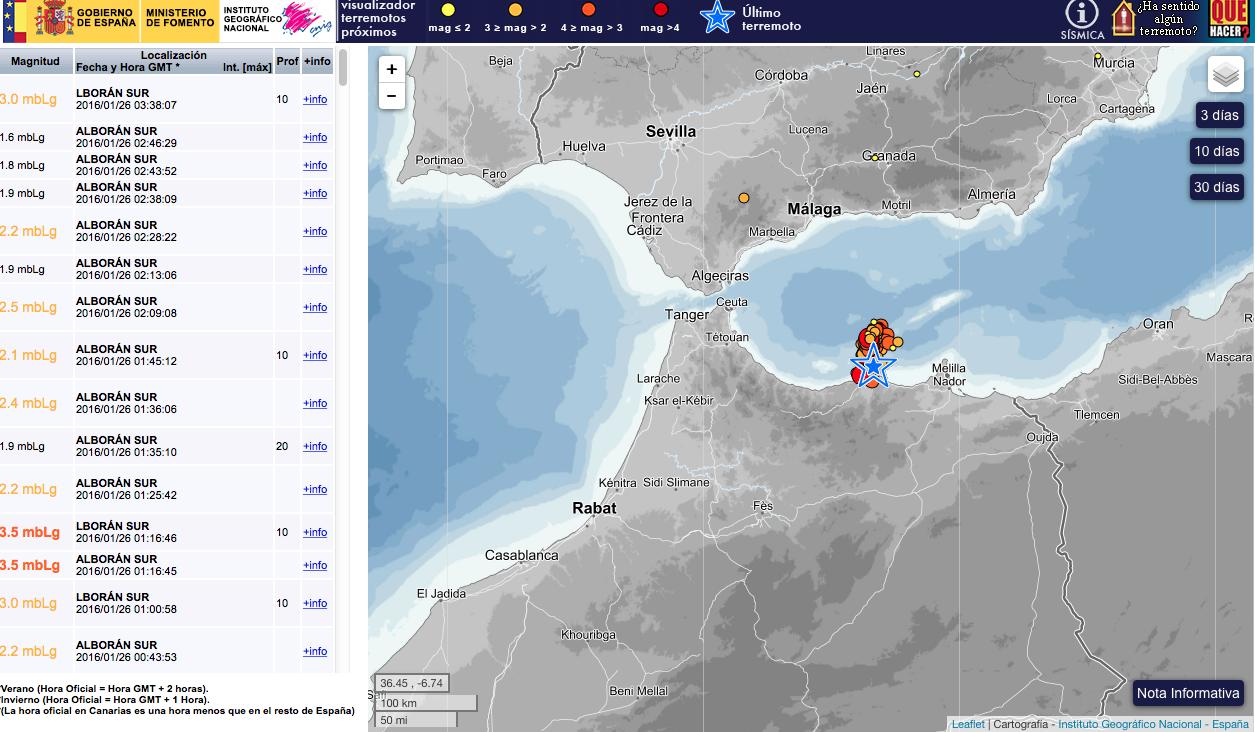 Earthquakes in Málaga: How likely are they? | East of Málaga